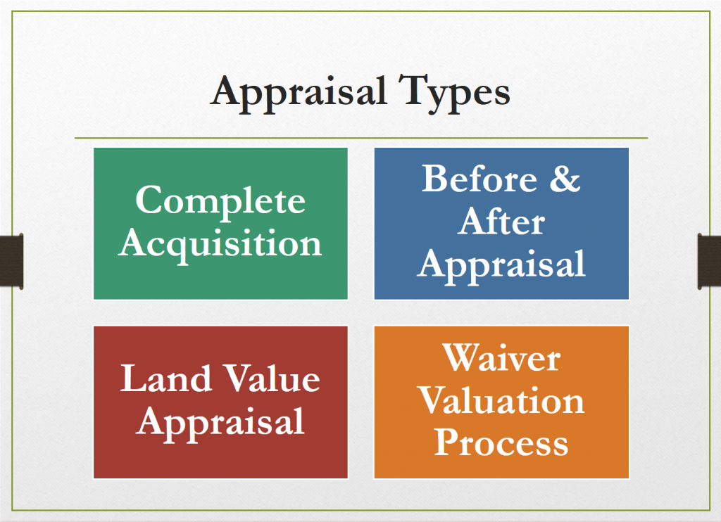 Appraisal types for Right of Way acquisition