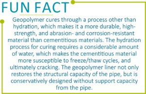 Fun fact information about geopolymer liners in a box